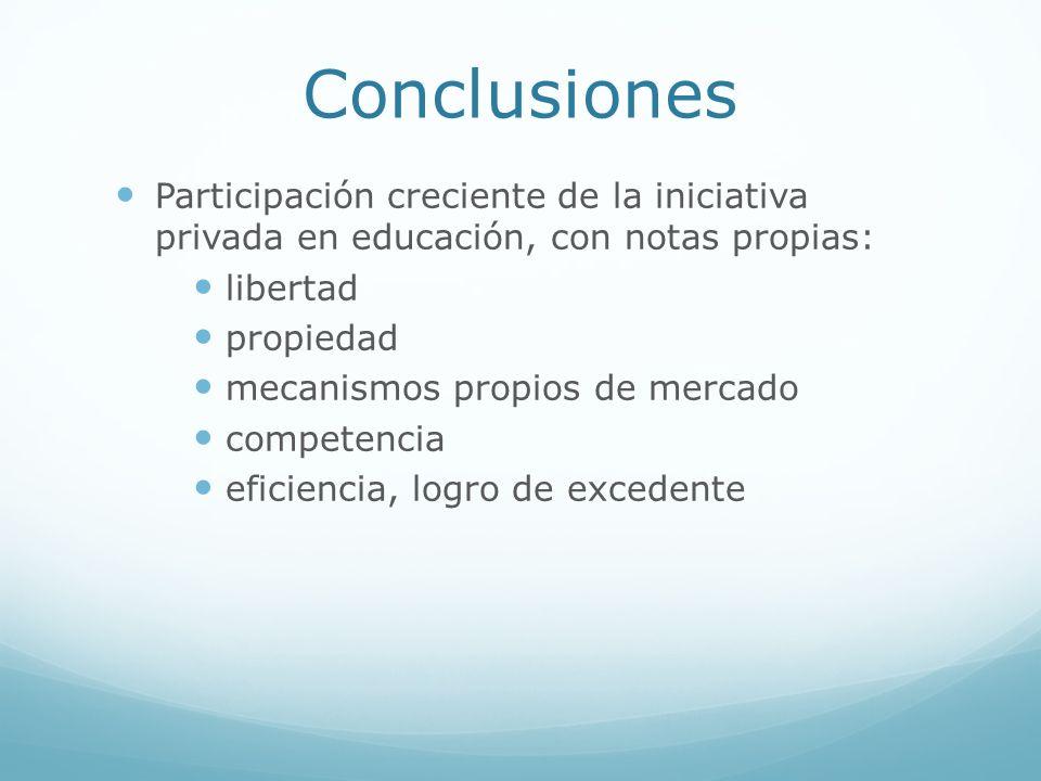 Conclusiones Participación creciente de la iniciativa privada en educación, con notas propias: libertad propiedad mecanismos propios de mercado compet