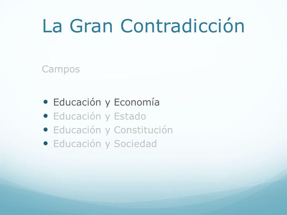 Educación y Constitución Artículo 60 (cont.) Sólo autorizado por ley expresa, el Estado puede realizar subsidiariamente actividad empresarial, directa o indirecta, por razón de alto interés público o de manifiesta conveniencia nacional.