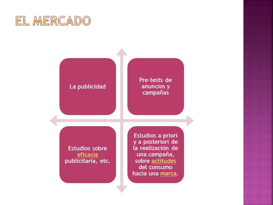 La publicidad Pre-tests de anuncios y campañas Estudios sobre eficacia publicitaria, etc. eficacia Estudios a priori y a posteriori de la realización
