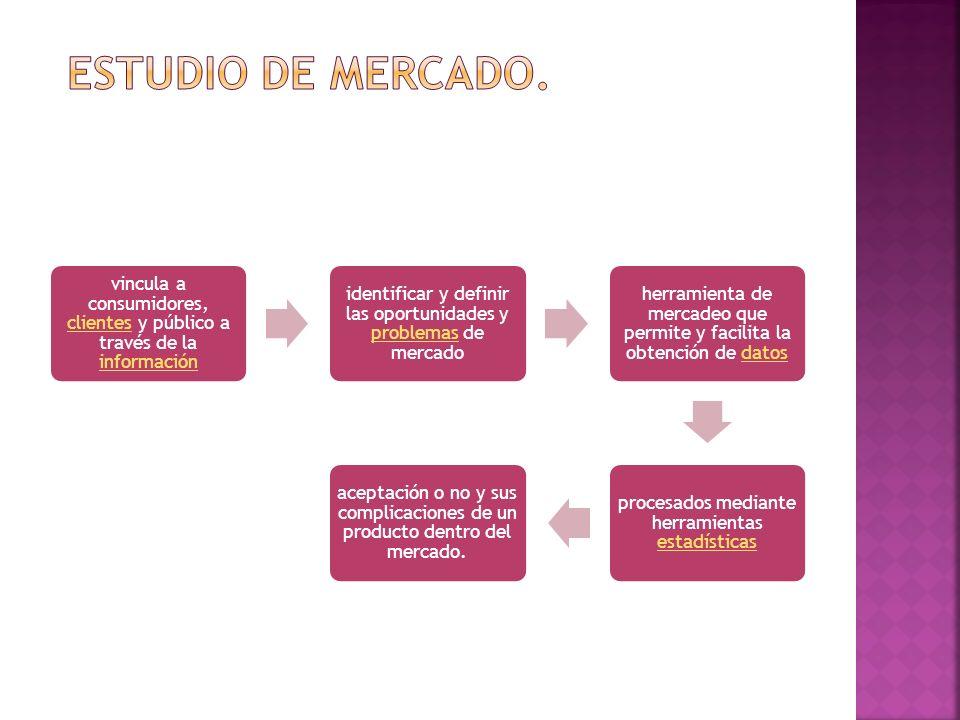 vincula a consumidores, clientes y público a través de la información clientes información identificar y definir las oportunidades y problemas de merc