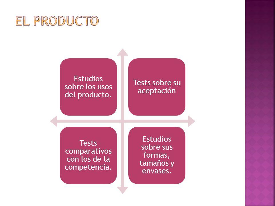 Estudios sobre los usos del producto. Tests sobre su aceptación Tests comparativos con los de la competencia. Estudios sobre sus formas, tamaños y env
