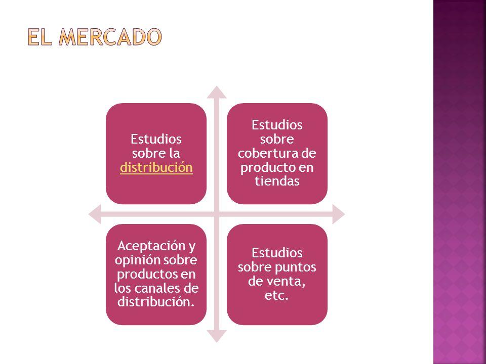 Estudios sobre la distribución distribución Estudios sobre cobertura de producto en tiendas Aceptación y opinión sobre productos en los canales de dis