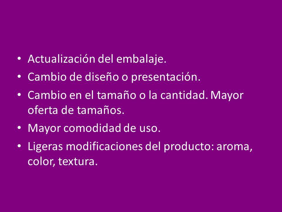 Actualización del embalaje. Cambio de diseño o presentación. Cambio en el tamaño o la cantidad. Mayor oferta de tamaños. Mayor comodidad de uso. Liger