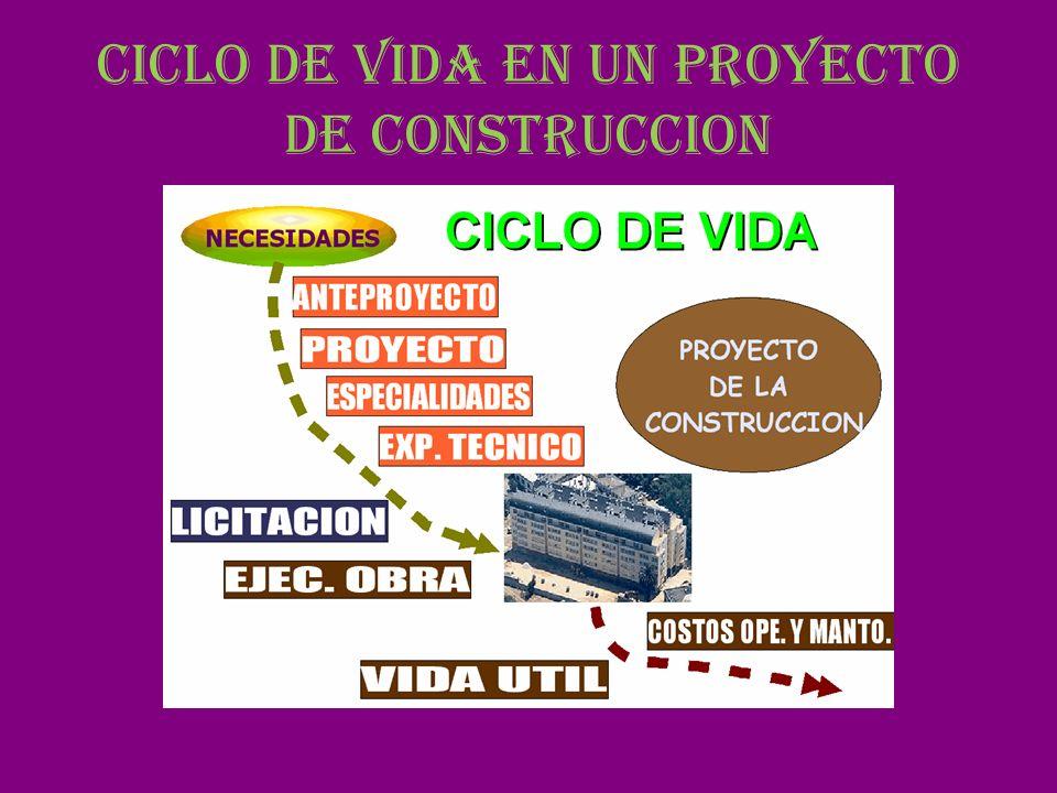 CICLO DE VIDA EN UN PROYECTO DE CONSTRUCCION