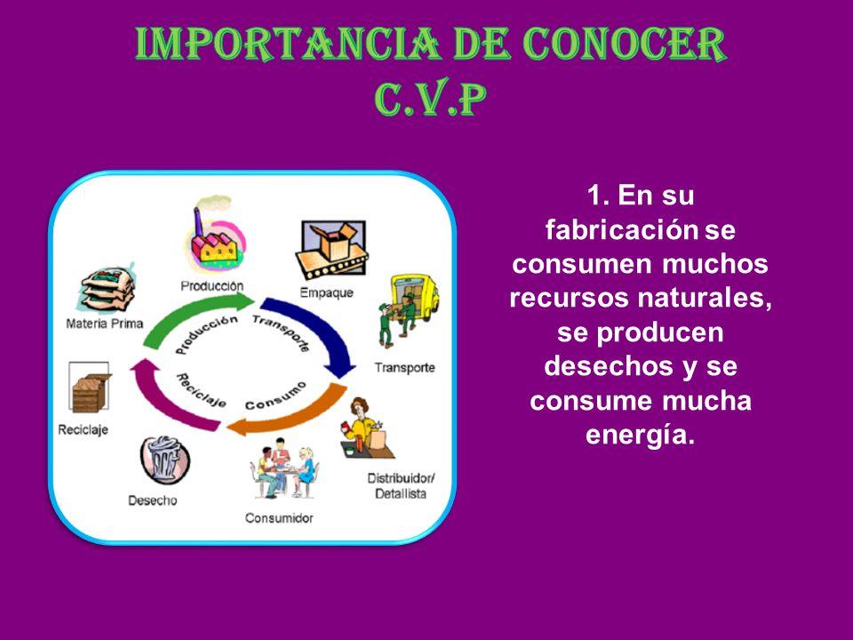 1. En su fabricación se consumen muchos recursos naturales, se producen desechos y se consume mucha energía.