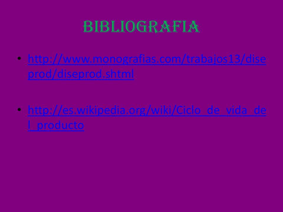 BIBLIOGRAFIA http://www.monografias.com/trabajos13/dise prod/diseprod.shtml http://www.monografias.com/trabajos13/dise prod/diseprod.shtml http://es.w