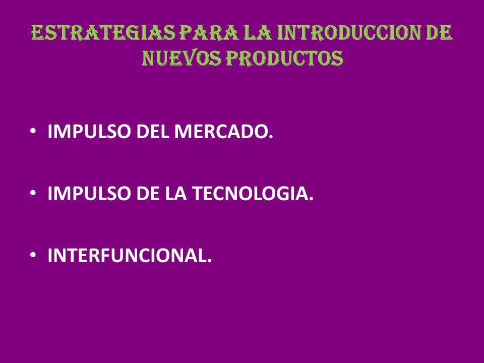 ESTRATEGIAS PARA LA INTRODUCCION DE NUEVOS PRODUCTOS IMPULSO DEL MERCADO. IMPULSO DE LA TECNOLOGIA. INTERFUNCIONAL.
