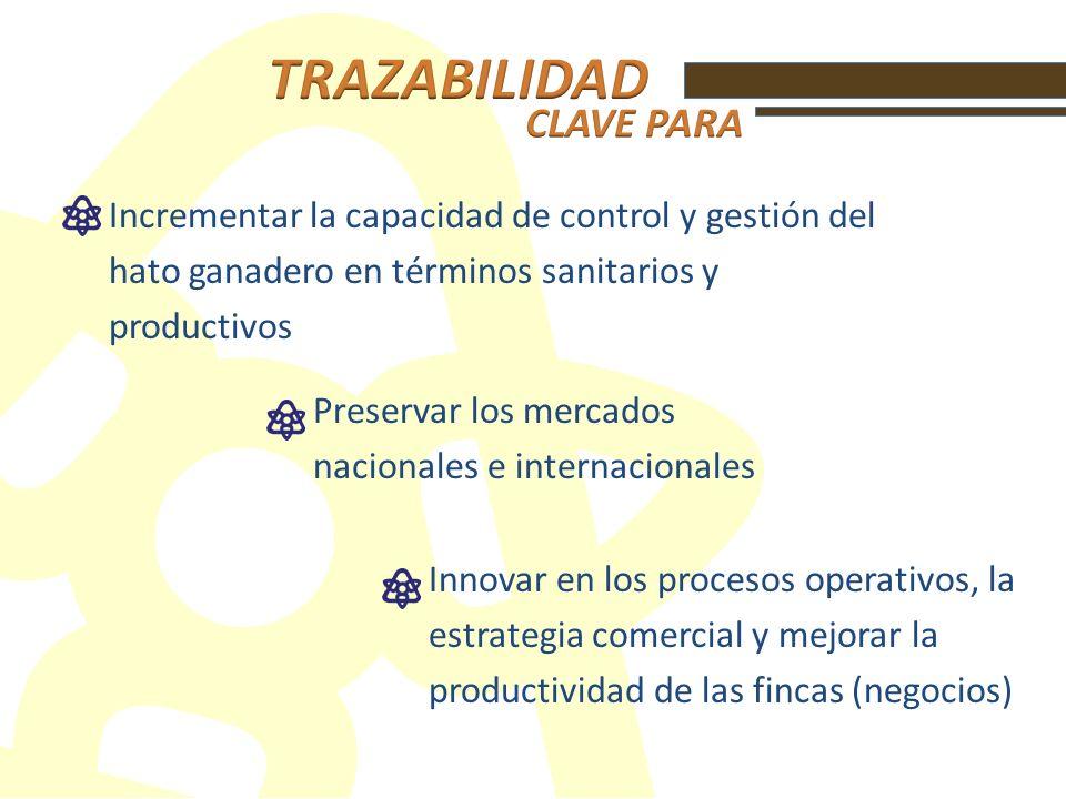Incrementar la capacidad de control y gestión del hato ganadero en términos sanitarios y productivos Preservar los mercados nacionales e internacionales Innovar en los procesos operativos, la estrategia comercial y mejorar la productividad de las fincas (negocios)