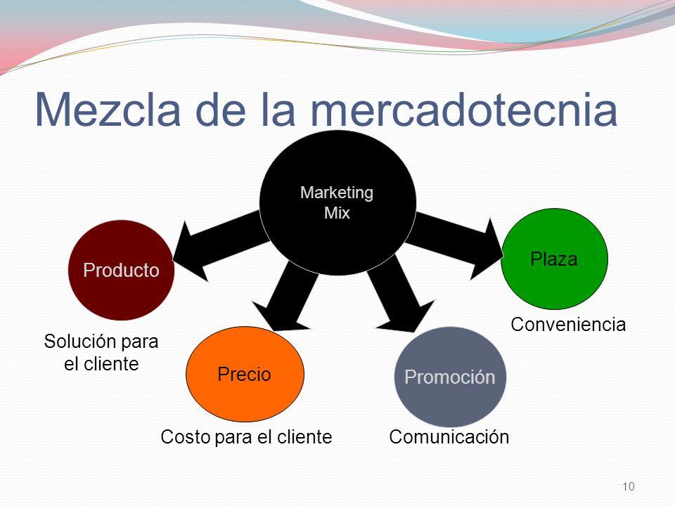 Mezcla de la mercadotecnia 10 Producto Precio Promoción Plaza Solución para el cliente Costo para el clienteComunicación Conveniencia Marketing Mix