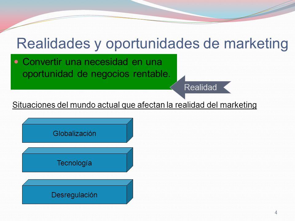 Realidades y oportunidades de marketing Convertir una necesidad en una oportunidad de negocios rentable.