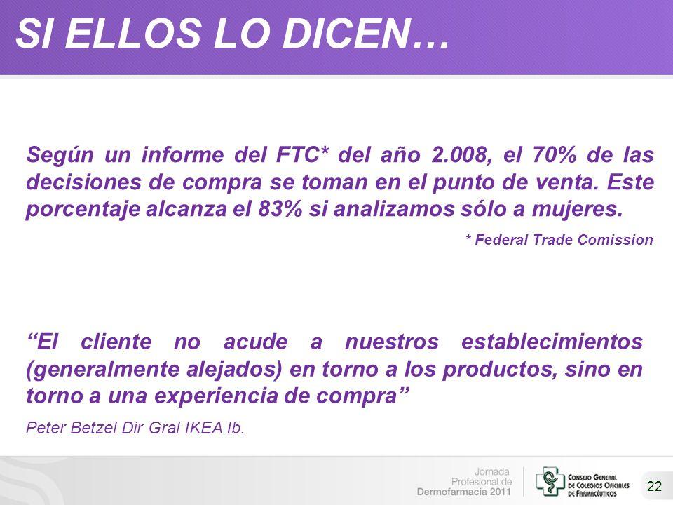 SI ELLOS LO DICEN… 22 Según un informe del FTC* del año 2.008, el 70% de las decisiones de compra se toman en el punto de venta. Este porcentaje alcan