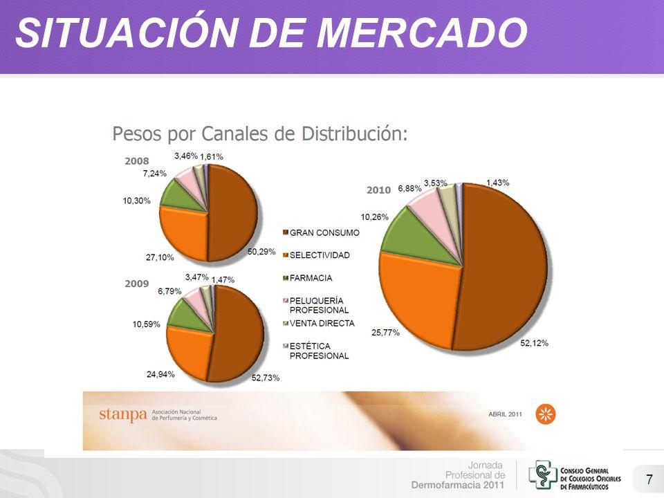 28 GUIÓN INTRODUCCIÓN SITUACIÓN DE MERCADO:¿RIESGO U OPORTUNIDAD.