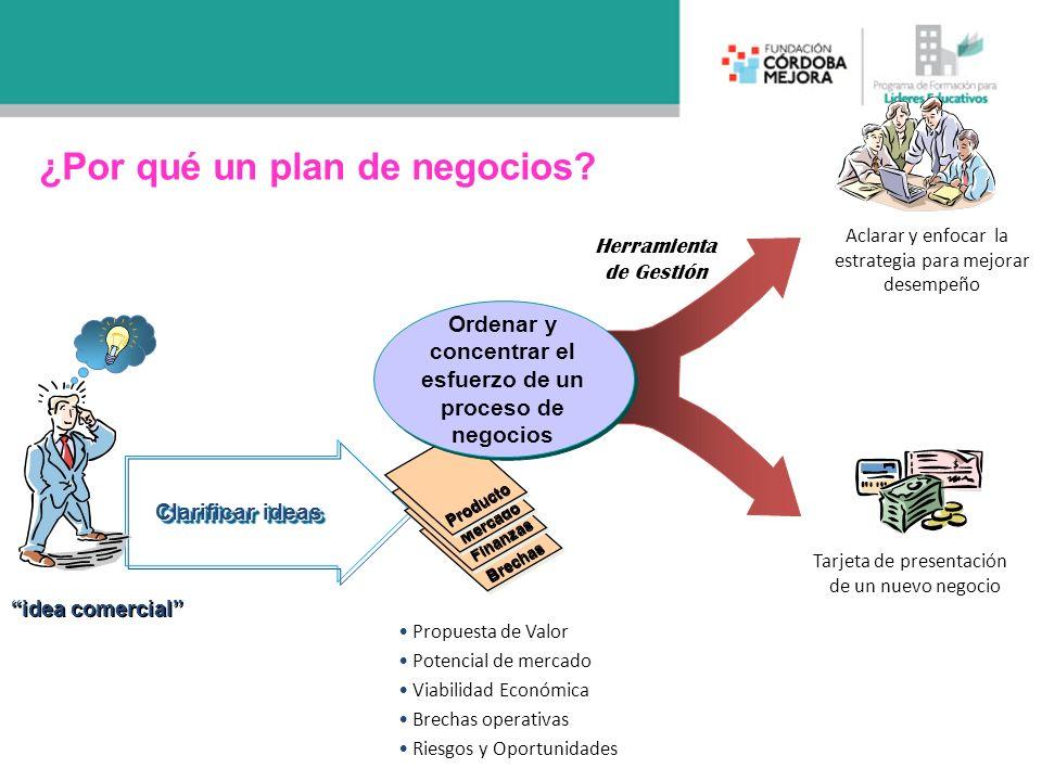 Propuesta de Valor Potencial de mercado Viabilidad Económica Brechas operativas Riesgos y Oportunidades Clarificar ideas Aclarar y enfocar la estrateg