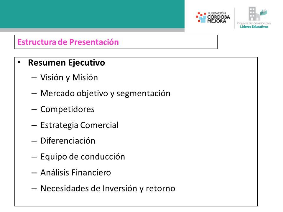 Estructura de Presentación Resumen Ejecutivo – Visión y Misión – Mercado objetivo y segmentación – Competidores – Estrategia Comercial – Diferenciació