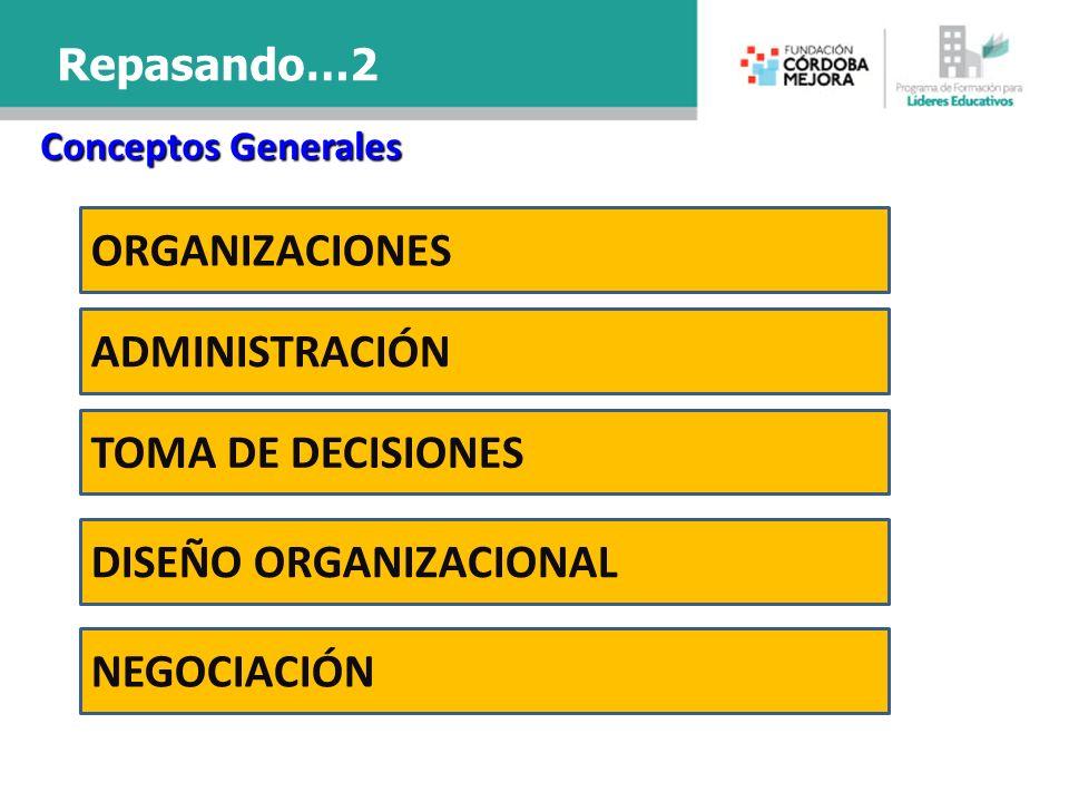 Repasando…2 Conceptos Generales ORGANIZACIONES ADMINISTRACIÓN DISEÑO ORGANIZACIONAL TOMA DE DECISIONES NEGOCIACIÓN
