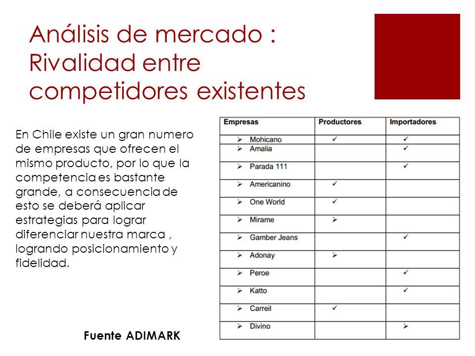 Análisis de mercado : Rivalidad entre competidores existentes En Chile existe un gran numero de empresas que ofrecen el mismo producto, por lo que la