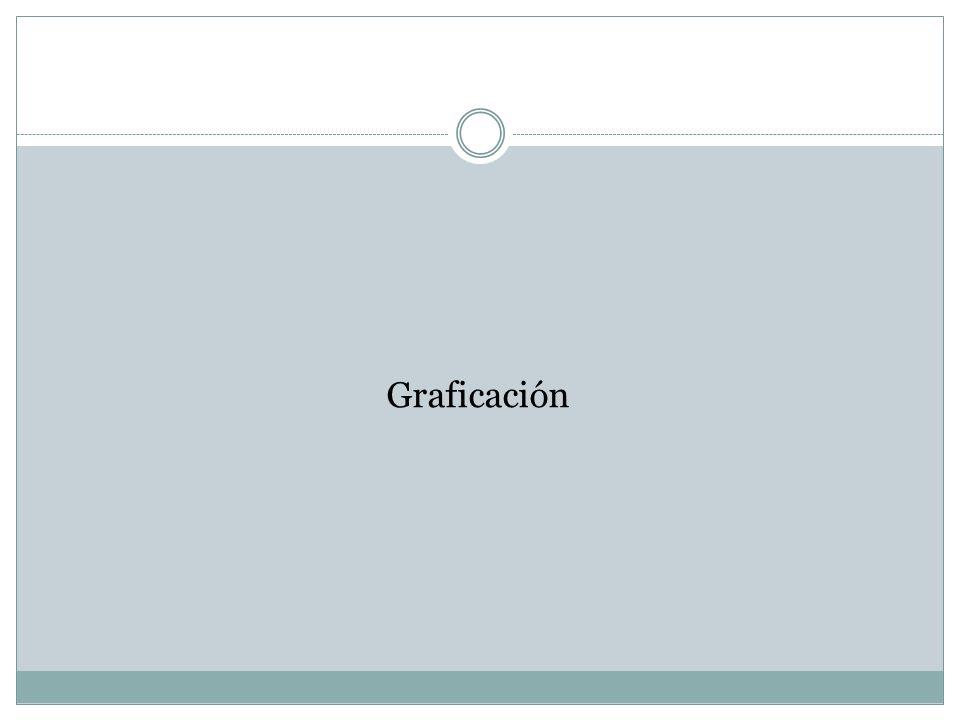 Introducción La graficación por computadora ha evolucionado, desde los primeros trabajos en los años 60s.