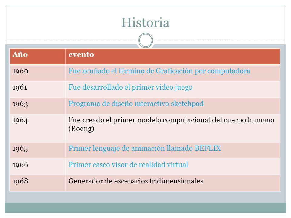 Introducción Los desarrollos en computación gráfica e interfaces han sido fundamentales para facilitar el uso del cómputo en todas las áreas; La integración masiva del cómputo a la docencia tendrá apenas unos 20 años en México