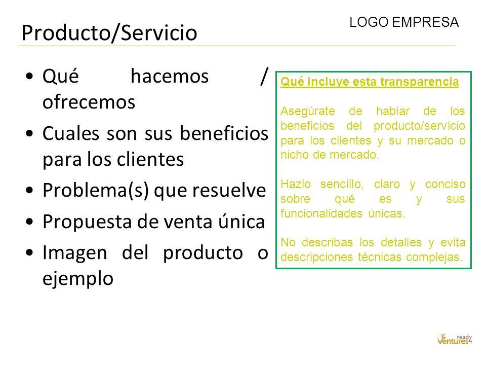Producto/Servicio Qué hacemos / ofrecemos Cuales son sus beneficios para los clientes Problema(s) que resuelve Propuesta de venta única Imagen del pro