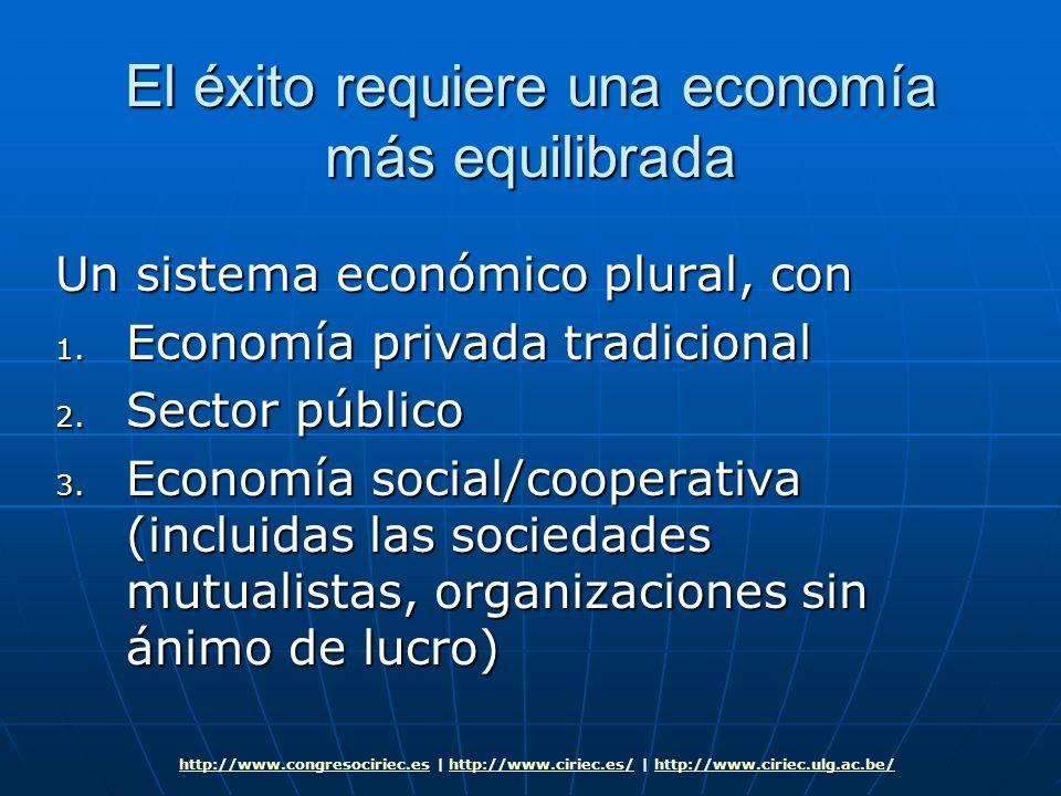 El éxito requiere una economía más equilibrada Un sistema económico plural, con 1. Economía privada tradicional 2. Sector público 3. Economía social/c