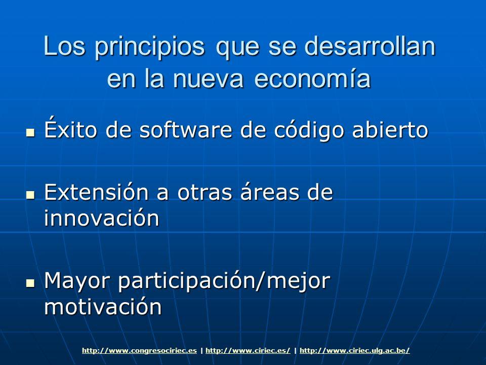 Los principios que se desarrollan en la nueva economía Éxito de software de código abierto Éxito de software de código abierto Extensión a otras áreas