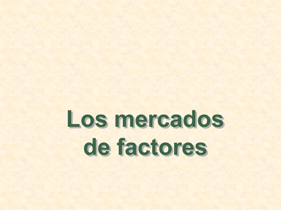 Esbozo del capítulo Los mercados de factores competitivos El equilibrio en un mercado de factores competitivos Los mercados de factores con poder de monopsonio Los mercados de factores con poder de monopolio