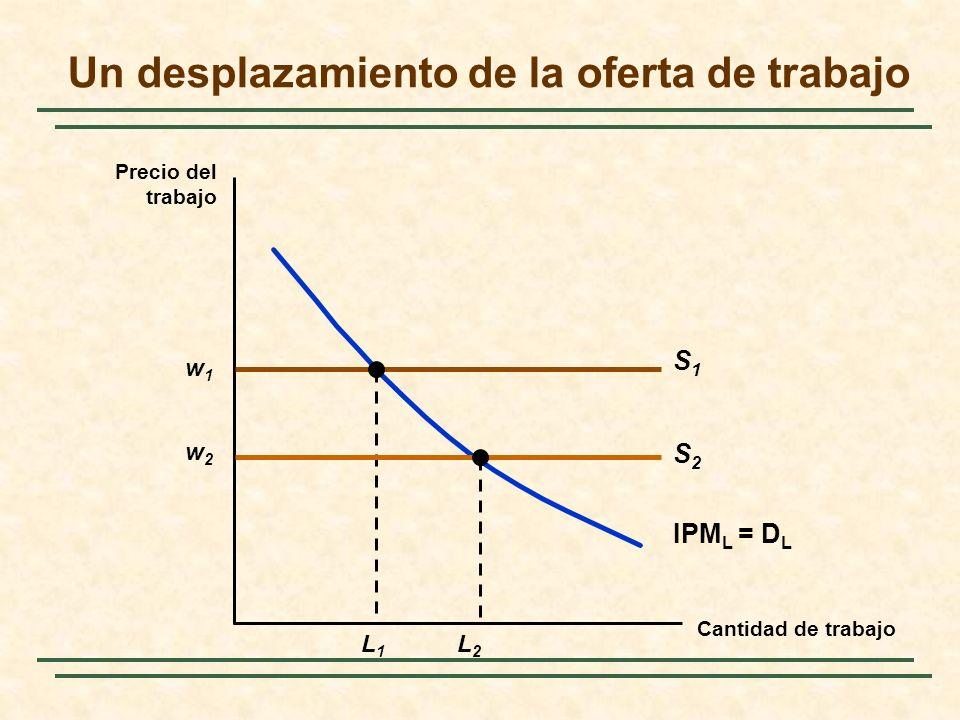 Un desplazamiento de la oferta de trabajo Cantidad de trabajo Precio del trabajo w1w1 S1S1 IPM L = D L L1L1 w2w2 L2L2 S2S2