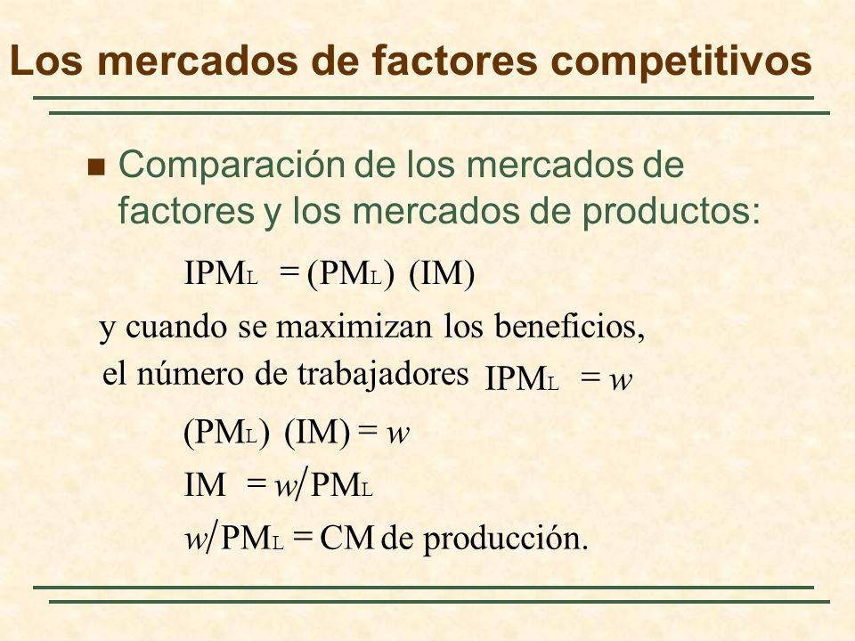 Comparación de los mercados de factores y los mercados de productos: de producción.CM PM L IM (IM)(PM L ) IPM L el número de trabajadores y cuando se