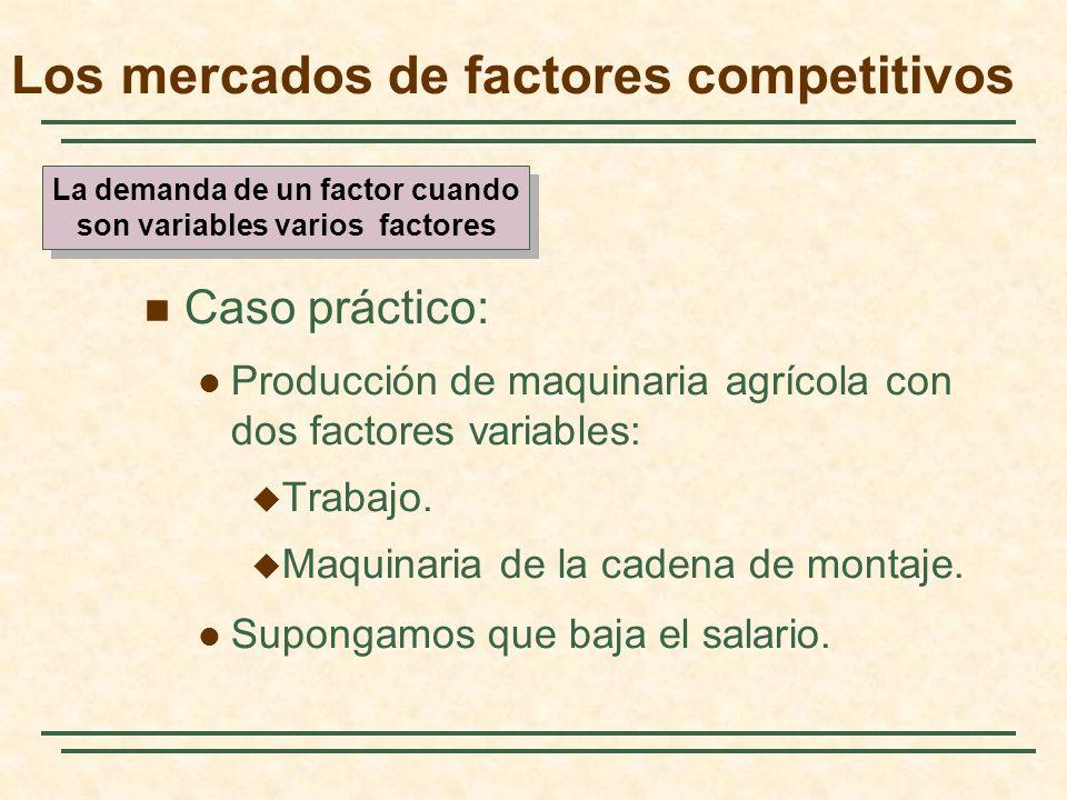 Caso práctico: Producción de maquinaria agrícola con dos factores variables: Trabajo. Maquinaria de la cadena de montaje. Supongamos que baja el salar