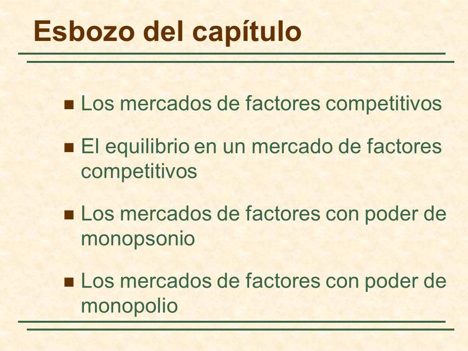El equilibrio en un mercado de factores competitivo Un mercado de factores competitivo se encuentra en equilibrio cuando el precio del factor iguala la cantidad demandada y la ofrecida.