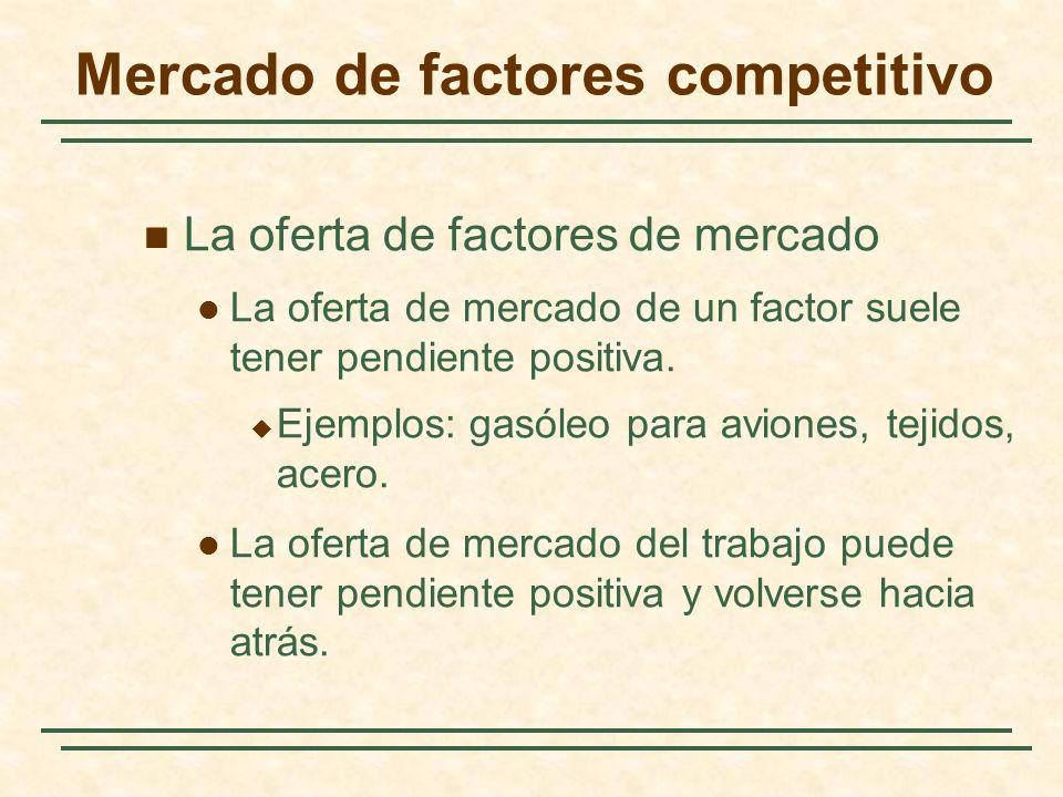 La oferta de factores de mercado La oferta de mercado de un factor suele tener pendiente positiva. Ejemplos: gasóleo para aviones, tejidos, acero. La