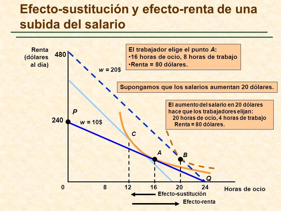 12 C El trabajador elige el punto A: 16 horas de ocio, 8 horas de trabajo Renta = 80 dólares. 16 Q P A w = 10$ Efecto-sustitución y efecto-renta de un