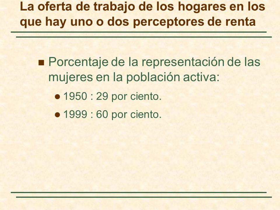 La oferta de trabajo de los hogares en los que hay uno o dos perceptores de renta Porcentaje de la representación de las mujeres en la población activ