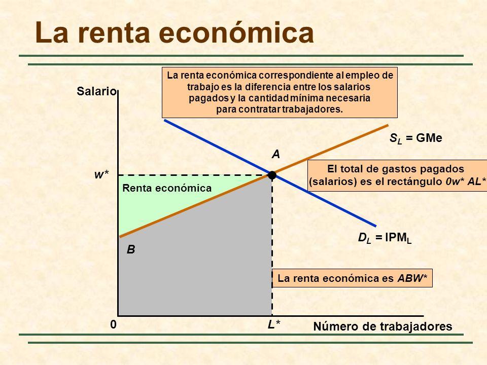 El total de gastos pagados (salarios) es el rectángulo 0w* AL* Renta económica La renta económica es ABW* B La renta económica Número de trabajadores