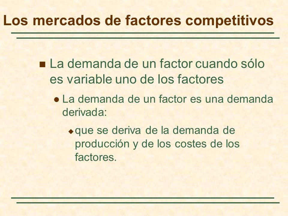 Comparación de los mercados de factores y los mercados de productos: de producción.CM PM L IM (IM)(PM L ) IPM L el número de trabajadores y cuando se maximizan los beneficios, (IM)PM L )(IPM L w w w w Los mercados de factores competitivos
