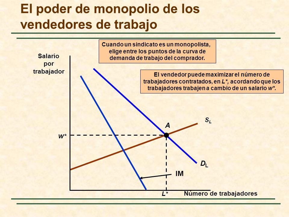 SLSL DLDL IM Cuando un sindicato es un monopolista, elige entre los puntos de la curva de demanda de trabajo del comprador. El poder de monopolio de l