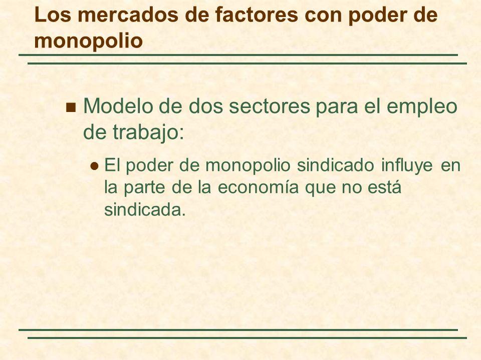 Modelo de dos sectores para el empleo de trabajo: El poder de monopolio sindicado influye en la parte de la economía que no está sindicada. Los mercad