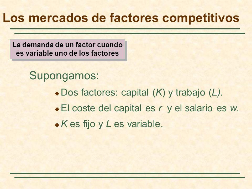 Supongamos: Dos factores: capital (K) y trabajo (L). El coste del capital es r y el salario es w. K es fijo y L es variable. La demanda de un factor c
