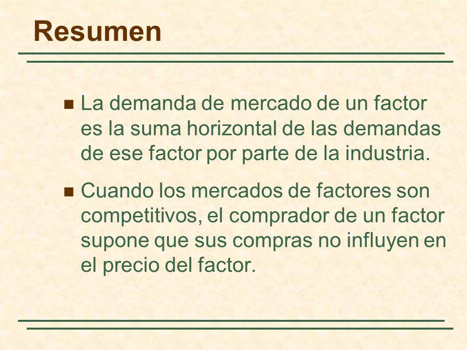 La demanda de mercado de un factor es la suma horizontal de las demandas de ese factor por parte de la industria. Cuando los mercados de factores son