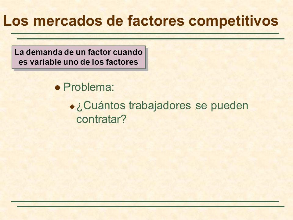 Caso práctico: Producción de maquinaria agrícola con dos factores variables: Trabajo.