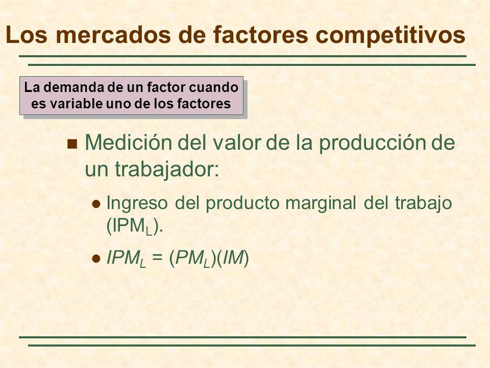 Medición del valor de la producción de un trabajador: Ingreso del producto marginal del trabajo (IPM L ). IPM L = (PM L )(IM) Los mercados de factores