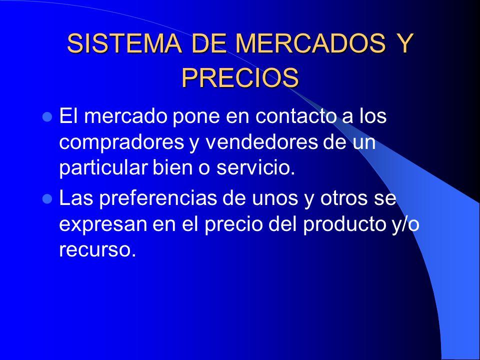 SISTEMA DE MERCADOS Y PRECIOS El mercado pone en contacto a los compradores y vendedores de un particular bien o servicio. Las preferencias de unos y
