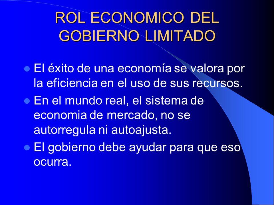 ROL ECONOMICO DEL GOBIERNO LIMITADO El éxito de una economía se valora por la eficiencia en el uso de sus recursos. En el mundo real, el sistema de ec