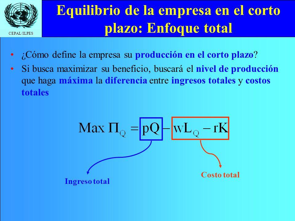CEPAL/ILPES Equilibrio de la empresa en el corto plazo: Enfoque total ¿Cómo define la empresa su producción en el corto plazo.