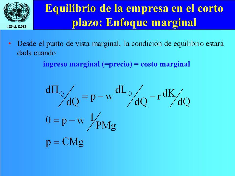 CEPAL/ILPES Equilibrio de la empresa en el corto plazo: Enfoque marginal Desde el punto de vista marginal, la condición de equilibrio estará dada cuando ingreso marginal (=precio) = costo marginal