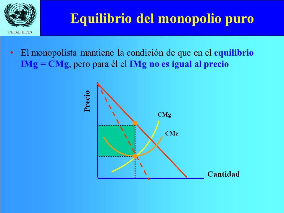 CEPAL/ILPES CMg Equilibrio del monopolio puro Cantidad Precio CMe El monopolista mantiene la condición de que en el equilibrio IMg = CMg, pero para él el IMg no es igual al precio