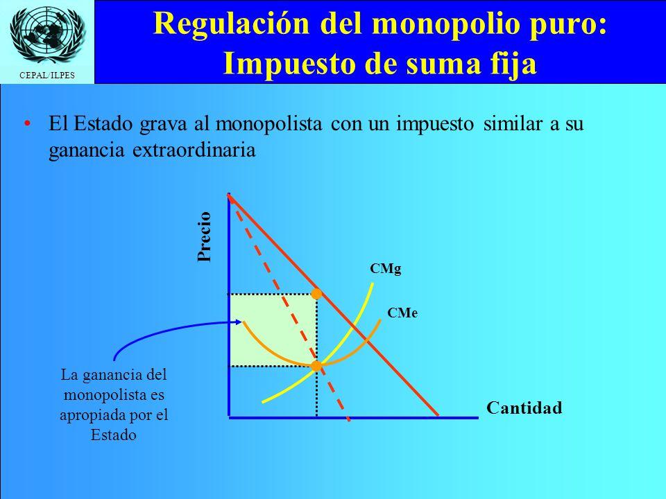 CEPAL/ILPES CMg Regulación del monopolio puro: Impuesto de suma fija Cantidad Precio CMe El Estado grava al monopolista con un impuesto similar a su ganancia extraordinaria La ganancia del monopolista es apropiada por el Estado
