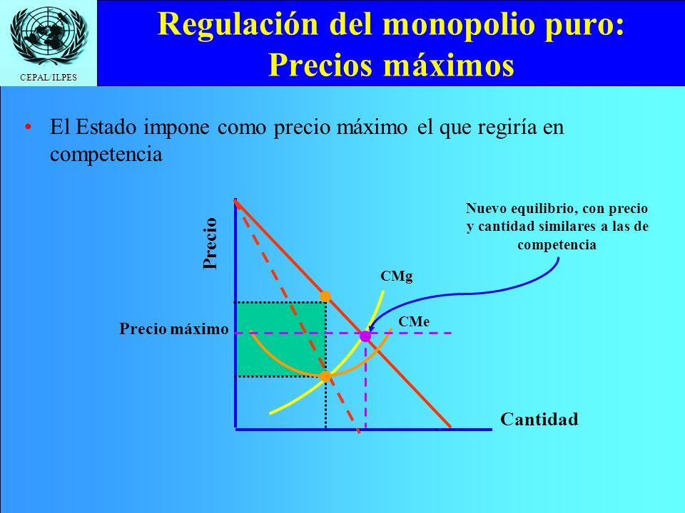 CEPAL/ILPES CMg Regulación del monopolio puro: Precios máximos Cantidad Precio CMe El Estado impone como precio máximo el que regiría en competencia Precio máximo Nuevo equilibrio, con precio y cantidad similares a las de competencia