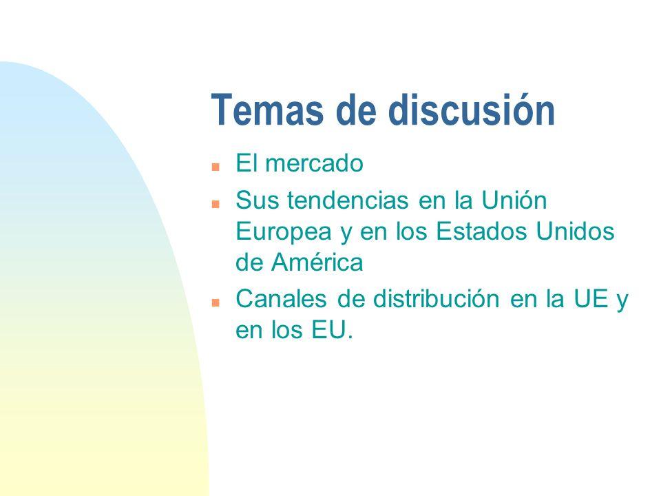 Temas de discusión n El mercado n Sus tendencias en la Unión Europea y en los Estados Unidos de América n Canales de distribución en la UE y en los EU
