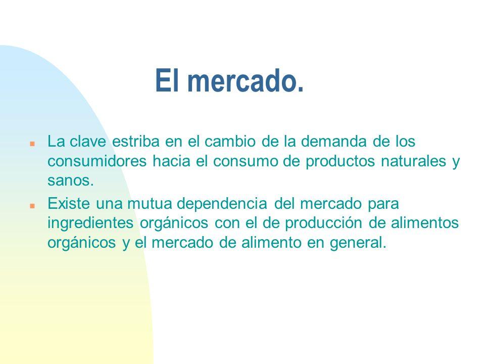 El mercado. n La clave estriba en el cambio de la demanda de los consumidores hacia el consumo de productos naturales y sanos. n Existe una mutua depe